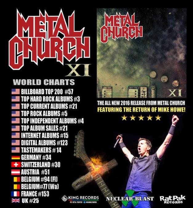Metal Church Chart Entries