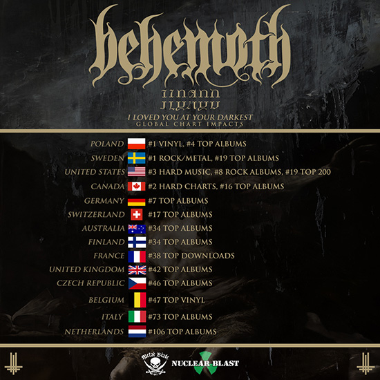 behemoth-ilyayd-charts