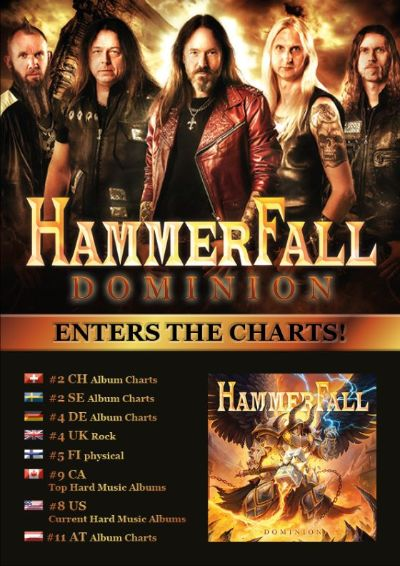 hammerfall-charts