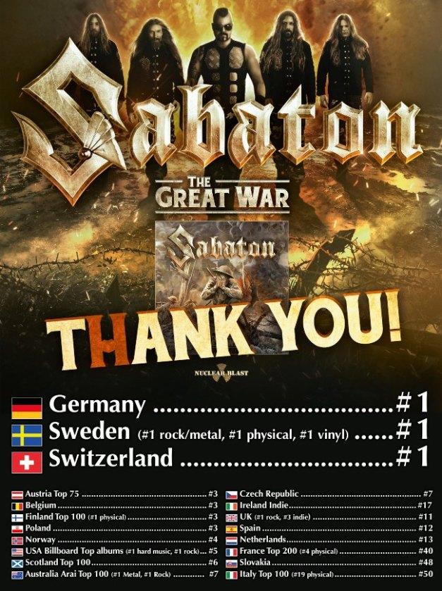 SABATON-charts